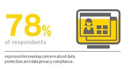 Ey data survey